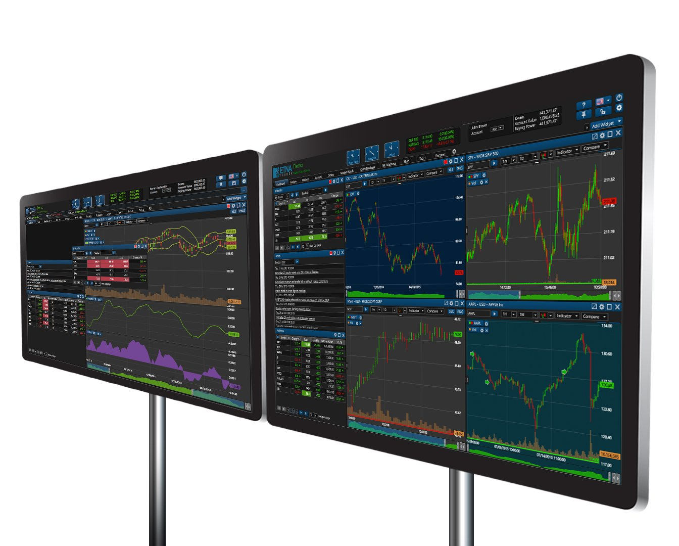 online trading terminal