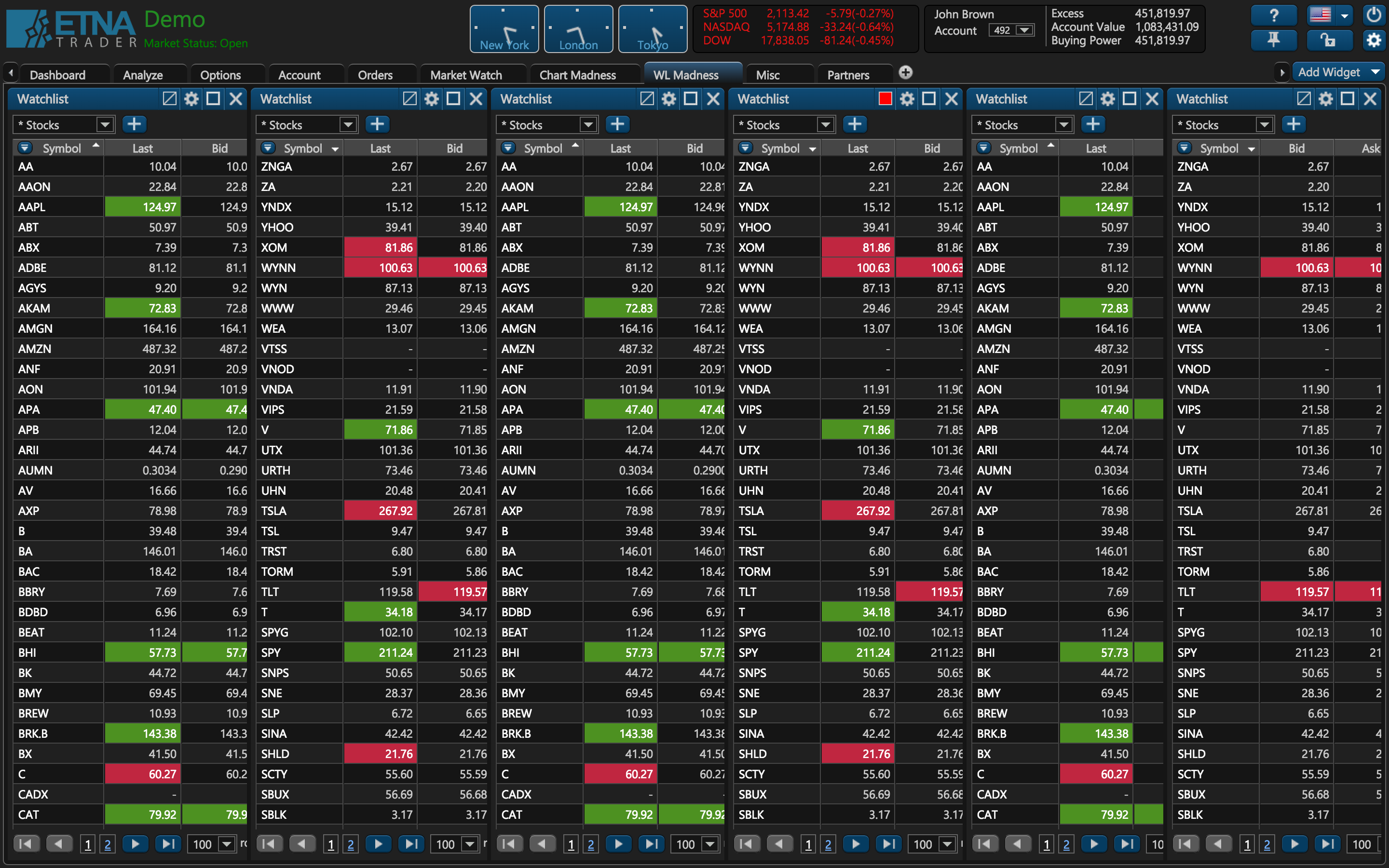 white label stock trading software